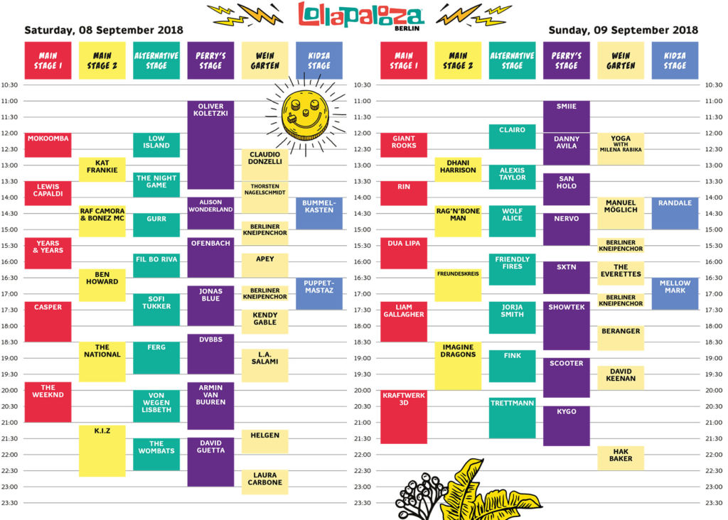 Lollapalooza Berlin 2018 - Timetable