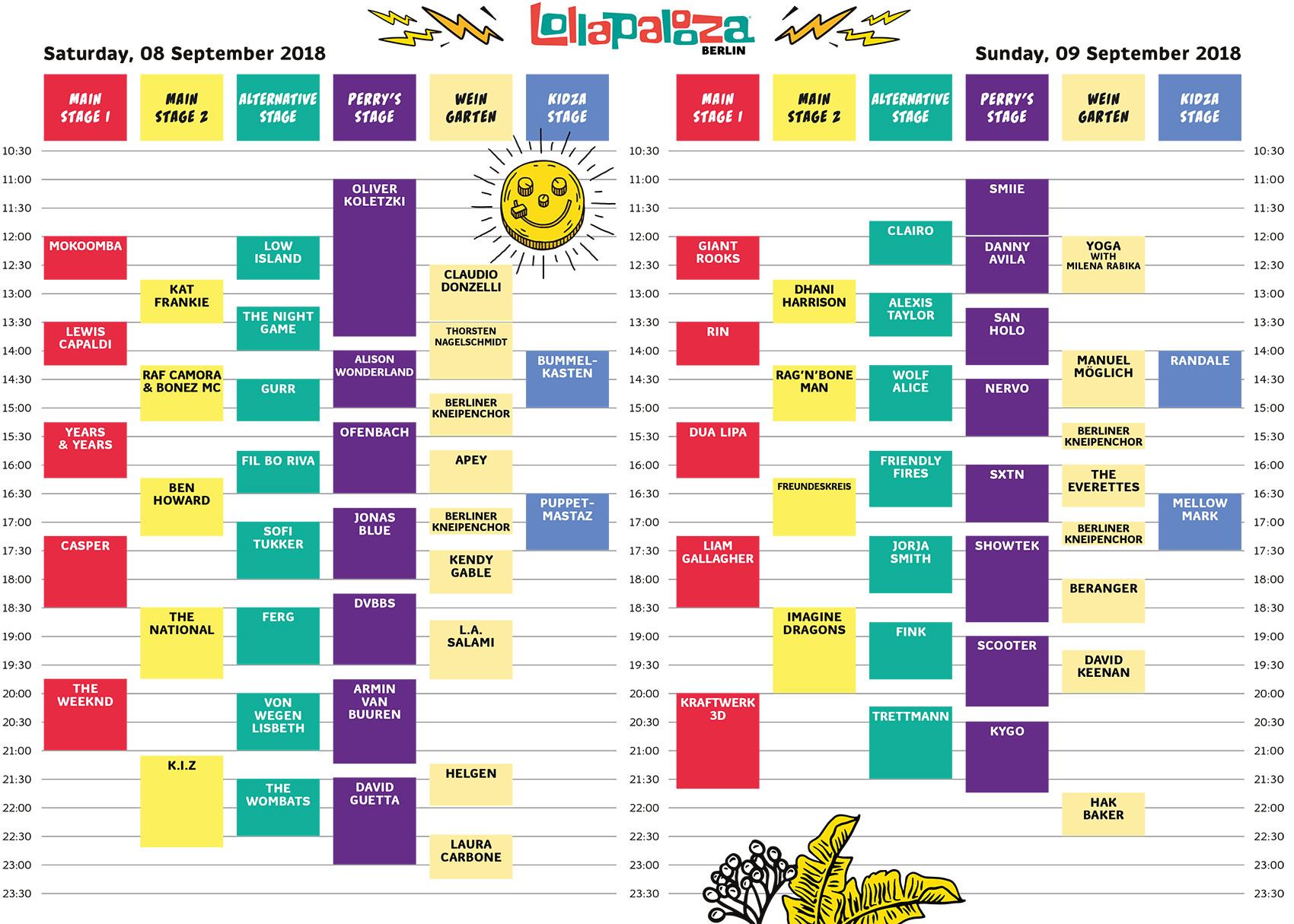 Lollapalooza Berlin 2018 - Wer spielt wann ? Die Running