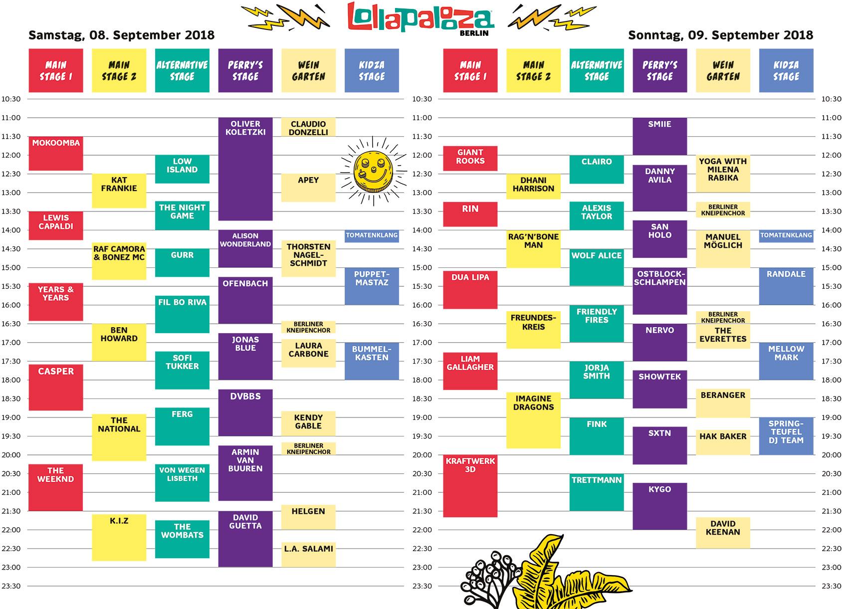 Lollapalooza Berlin 2018 Running order
